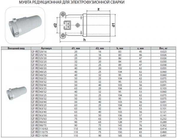 Муфта редукционная для электрофузионной сварки описание