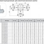 Тройник редукционный для электрофузионной сварки описание