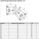 Уголок 45 для электрофузионной сварки описание