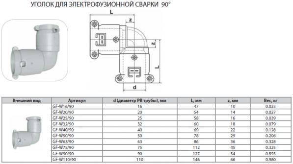 Уголок для электрофузионной сварки 90 описание