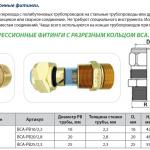 Flexalen FV+R125A2/20A25