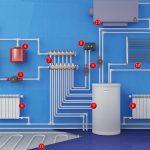 Как подключить отопление бани от дома