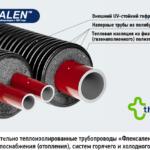<b>Трубопроводные конструкции от бренда «Thermaflex»: базовая информация</b>