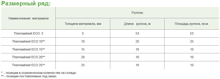 размерный ряд ЭКО шит