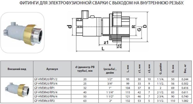 Фитинги для электрофузионной сварки с внутренней резьбой