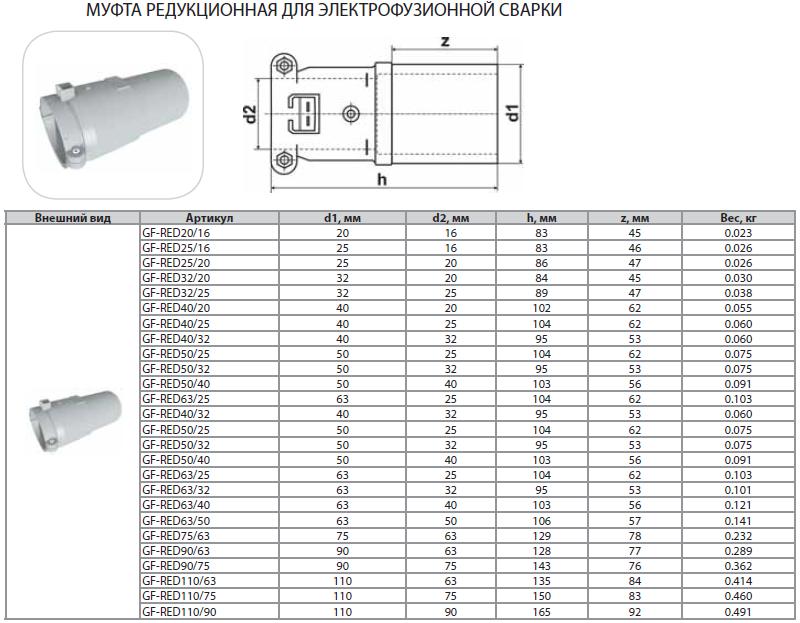 Редукция для электрофузионной сварки