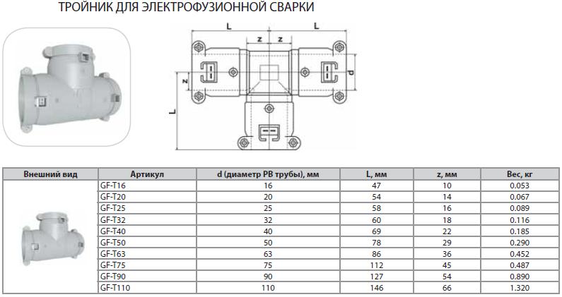 Тройник для электрофузионной сварки