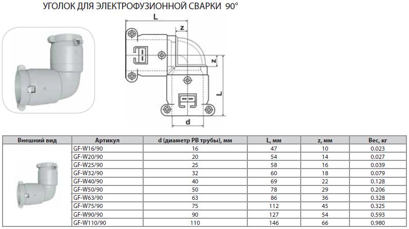 Уголок 90° для электрофузионной сварки
