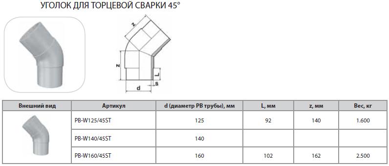 Уголок 45° для торцевой сварки