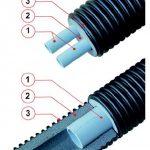 Flexalen трехтрубная система
