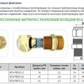 Трехтрубная система FV+R125A3/25